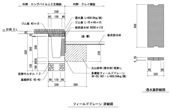 多機能フィールドドレーン(透水型排水側溝)